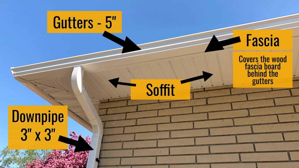 Soffit Fascia Info Graphic True North